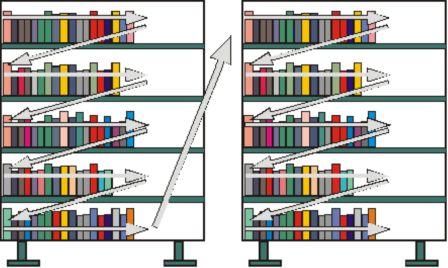 Como localizar o livro na estante (3/3)